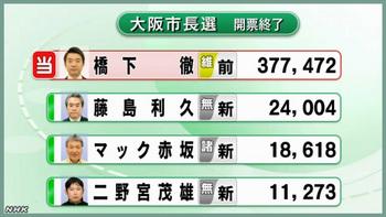 大阪市長選 結果.jpg